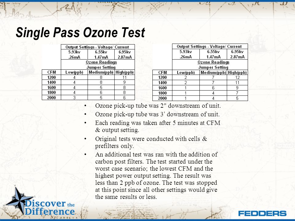 Single Pass Ozone Test Ozone pick-up tube was 2 downstream of unit.