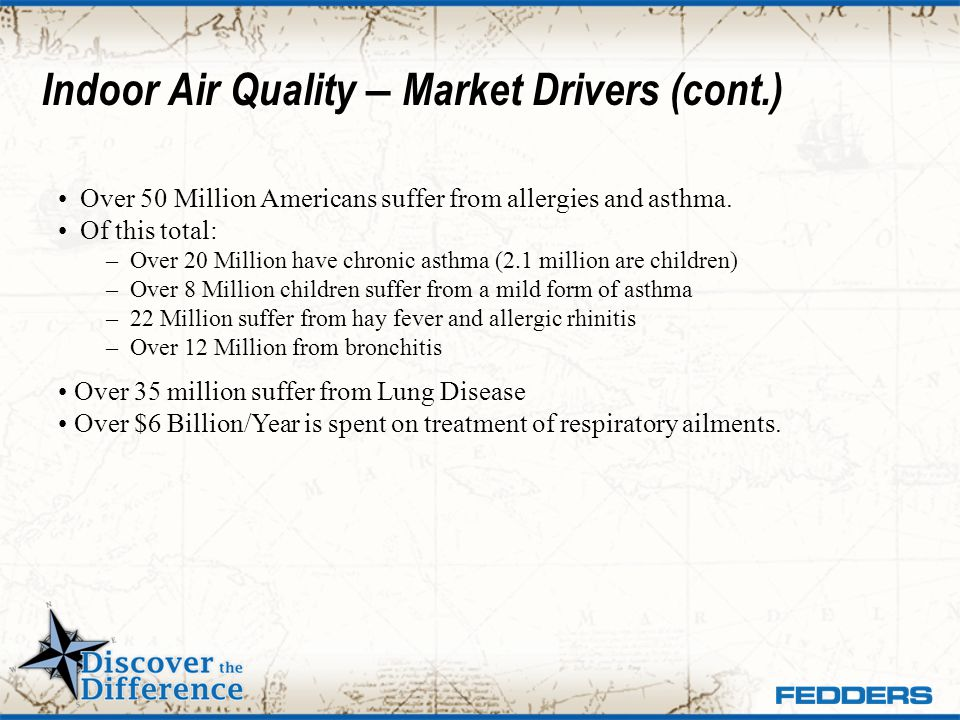 Indoor Air Quality – Market Drivers (cont.)