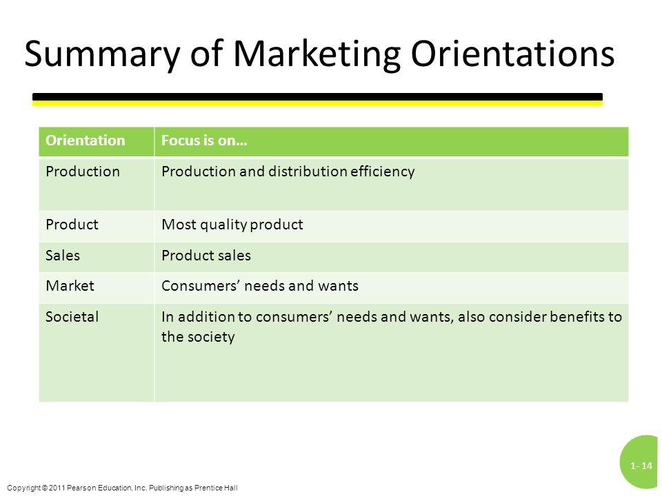 Summary of Marketing Orientations