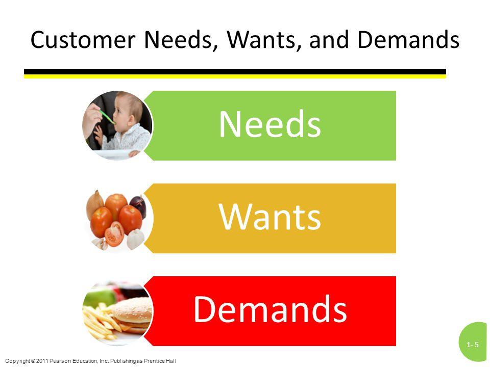 Customer Needs, Wants, and Demands