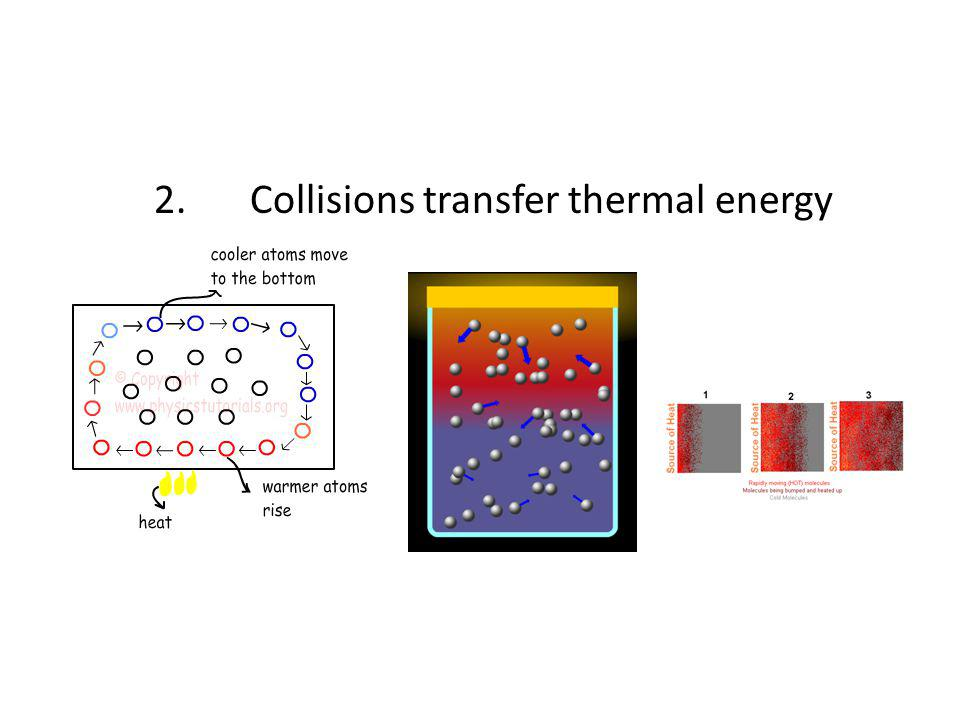 2. Collisions transfer thermal energy