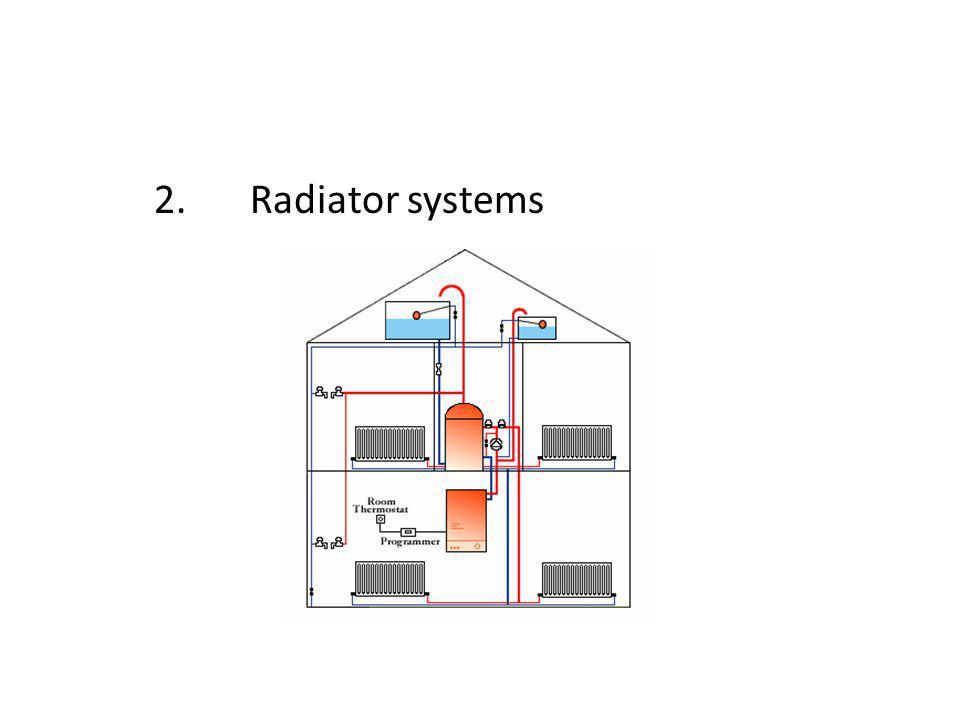 2. Radiator systems