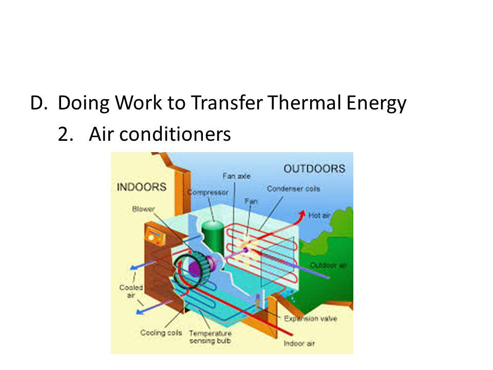 Doing Work to Transfer Thermal Energy