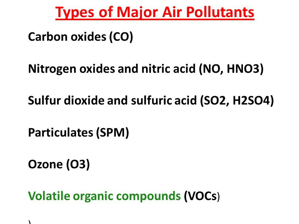 Types of Major Air Pollutants