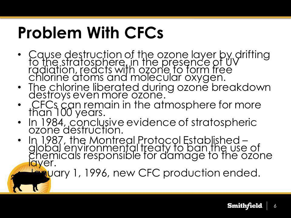 Problem With CFCs