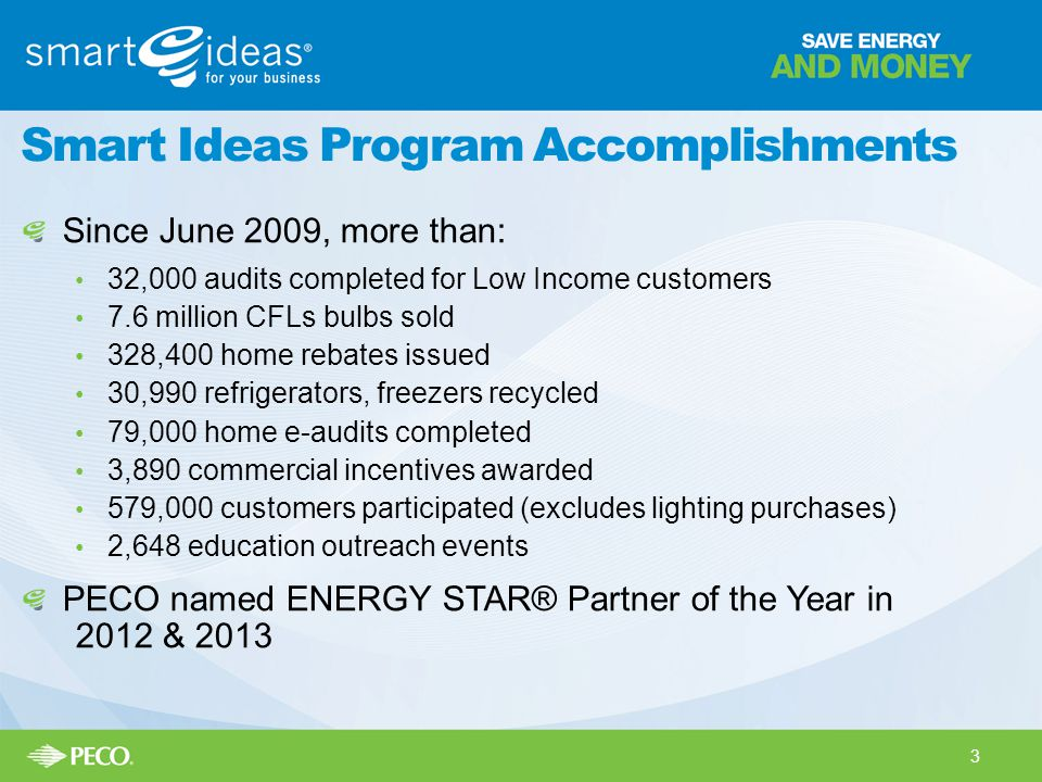 Smart Ideas Program Accomplishments