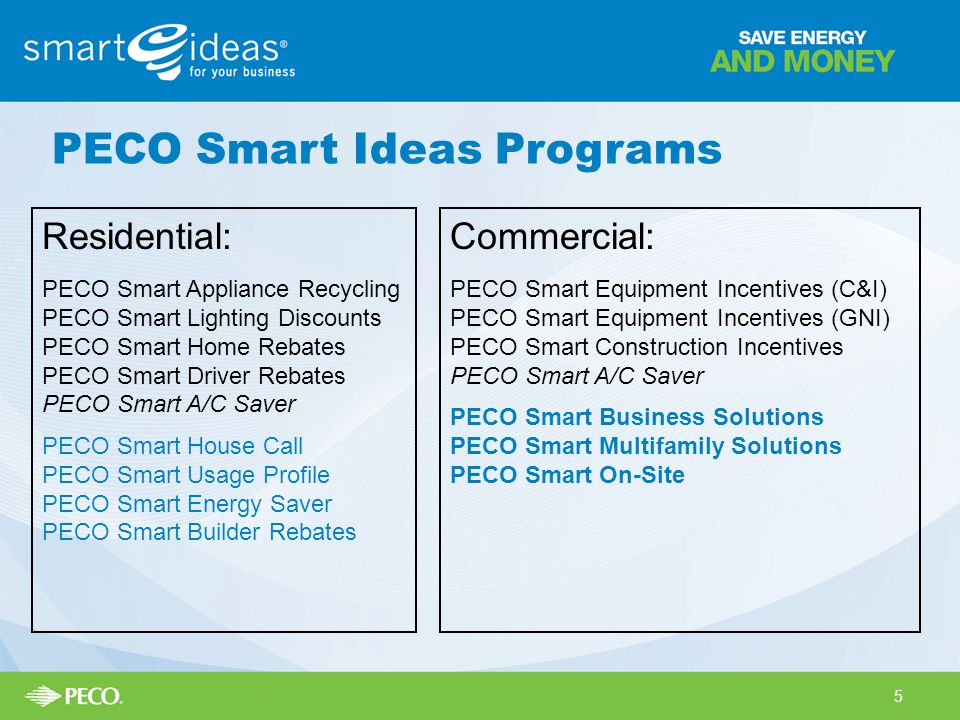 PECO Smart Ideas Programs
