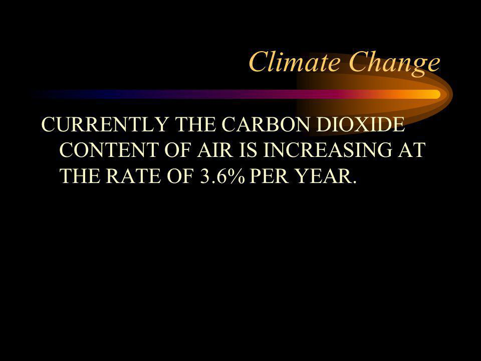 Climate Change CURRENTLY THE CARBON DIOXIDE CONTENT OF AIR IS INCREASING AT THE RATE OF 3.6% PER YEAR.