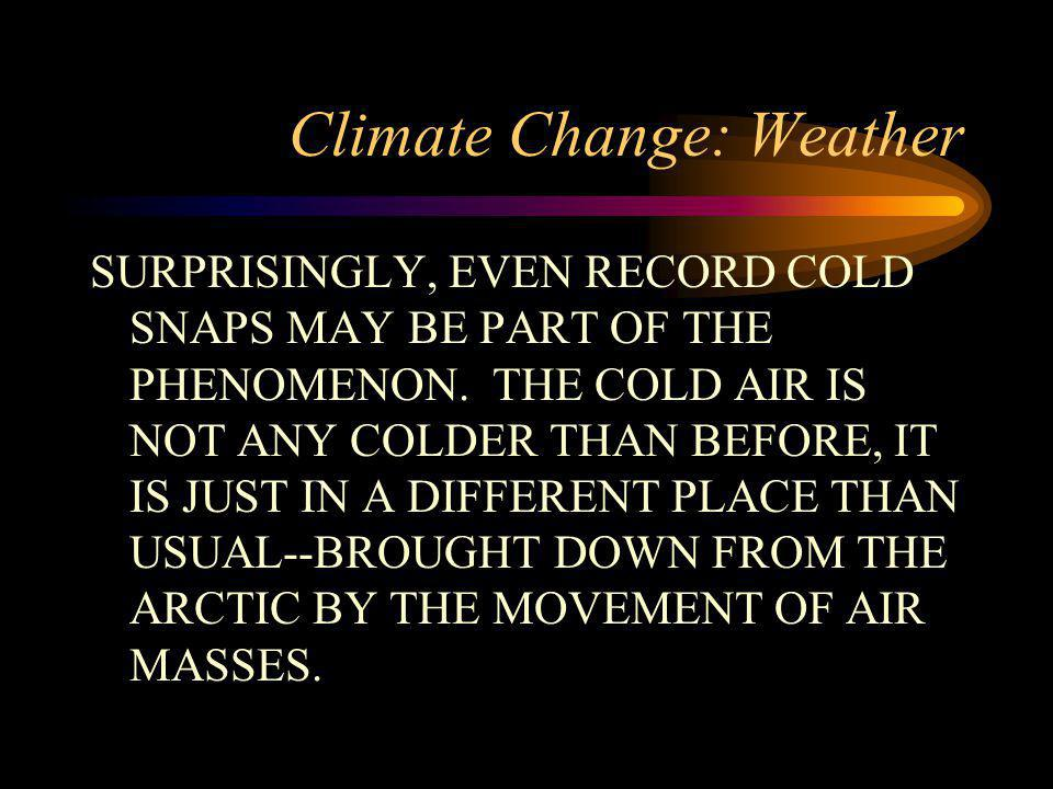 Climate Change: Weather