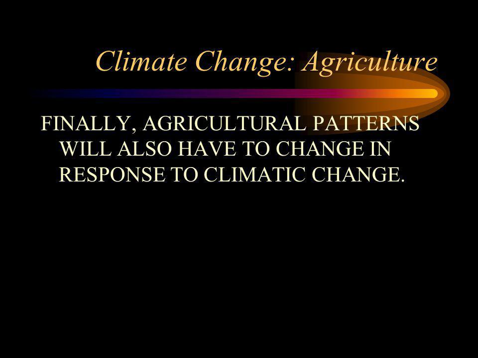 Climate Change: Agriculture