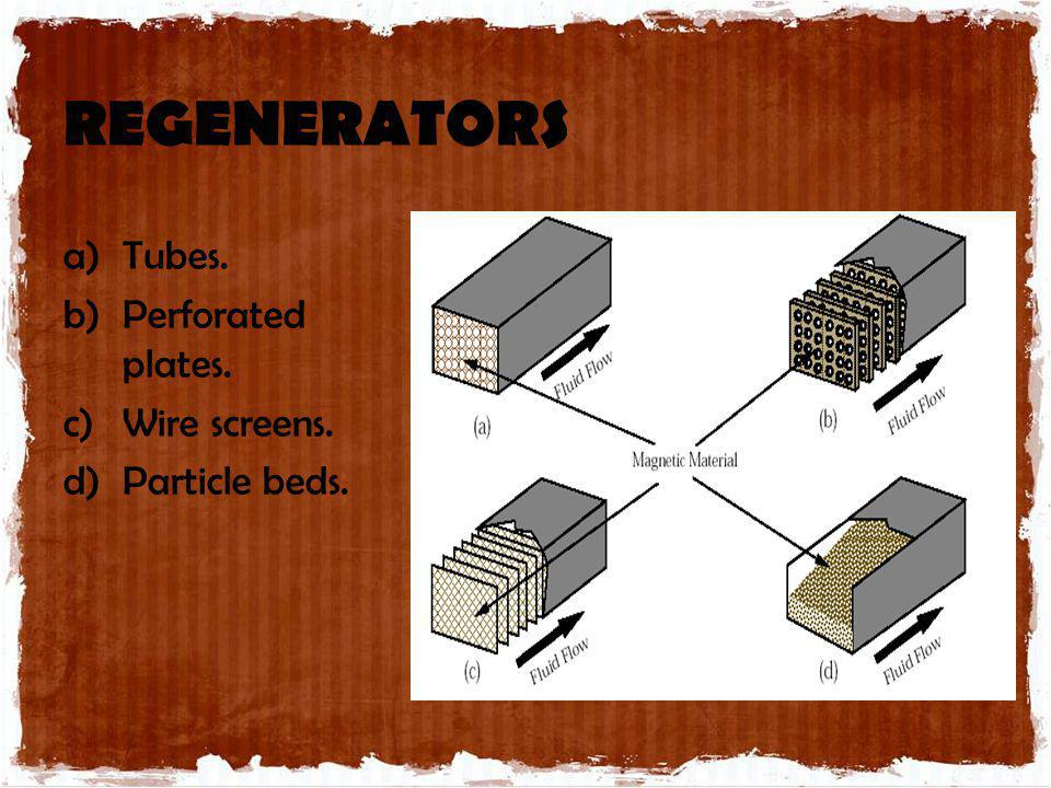 REGENERATORS Tubes. Perforated plates. Wire screens. Particle beds.