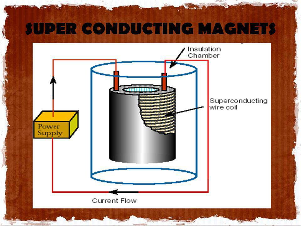 SUPER CONDUCTING MAGNETS