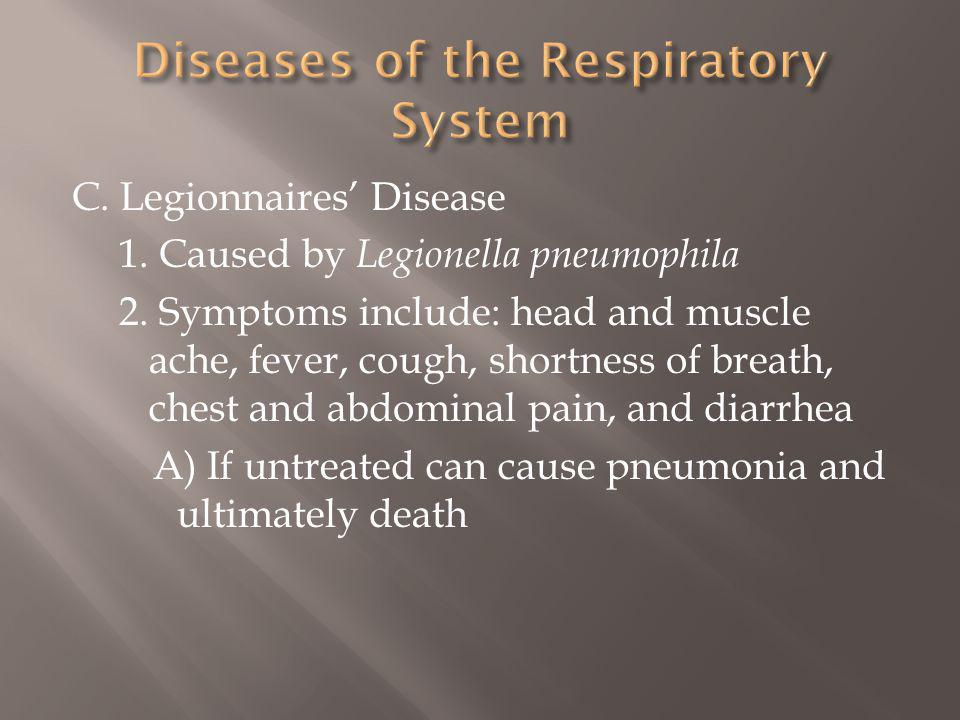 Diseases of the Respiratory System