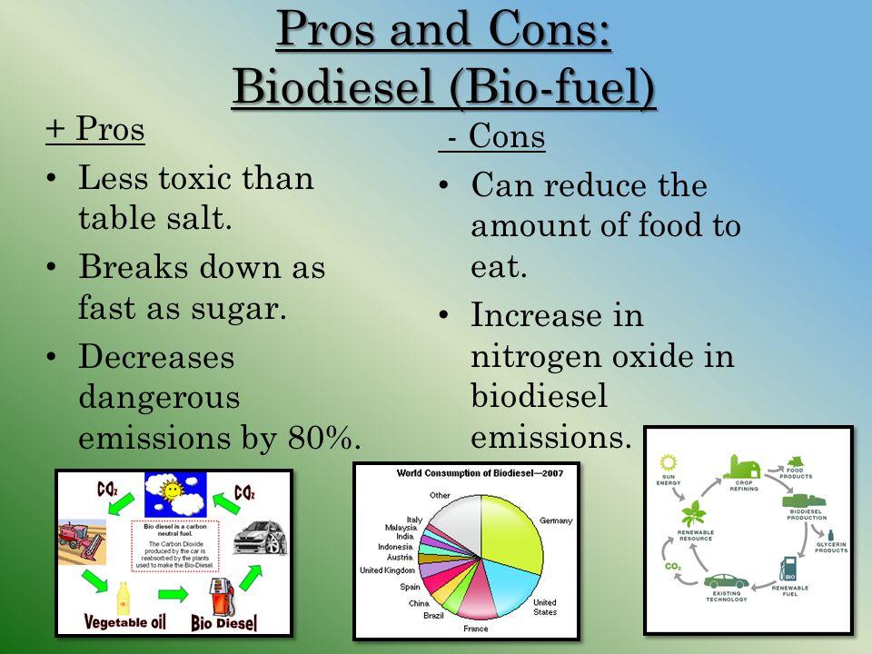 Pros and Cons: Biodiesel (Bio-fuel)