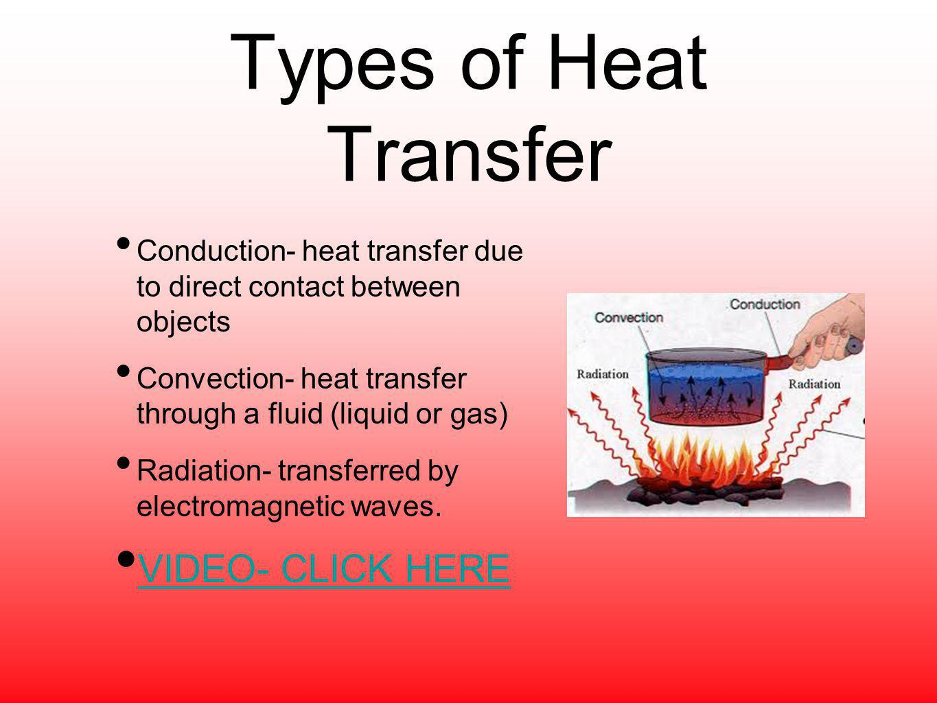 Types of Heat Transfer VIDEO- CLICK HERE