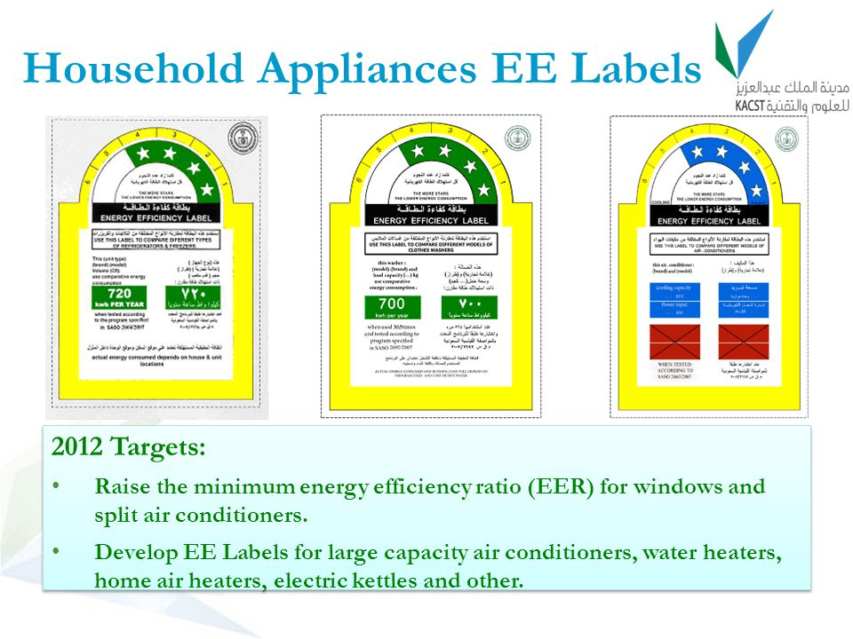 Household Appliances EE Labels