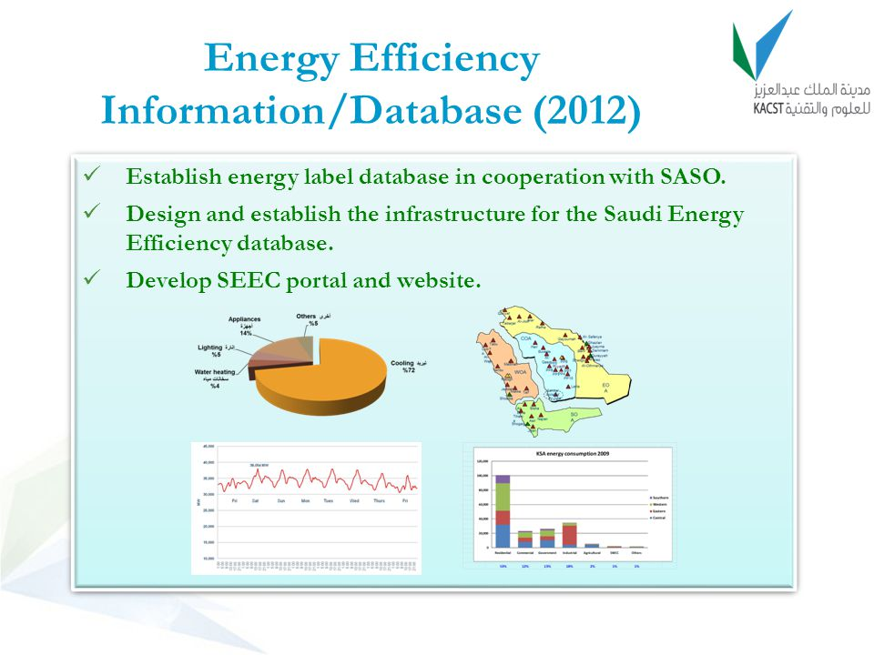 Energy Efficiency Information/Database (2012)