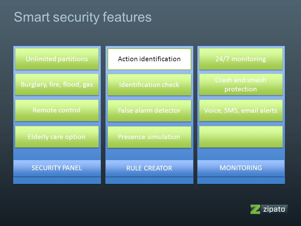 Smart security features