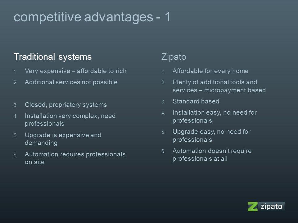 competitive advantages - 1