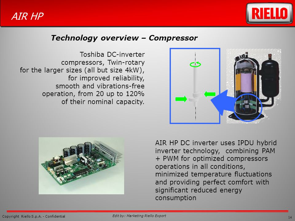 Technology overview – Compressor