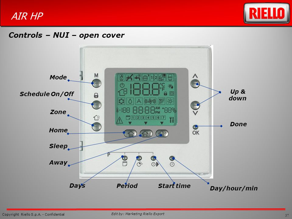 Controls – NUI – open cover