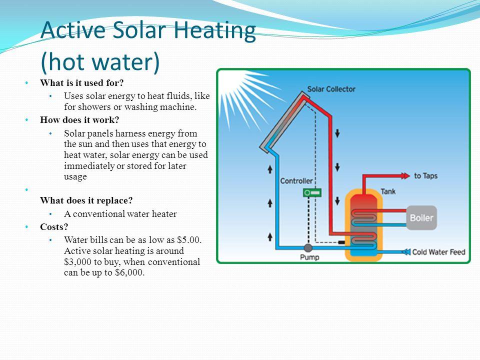 Active Solar Heating (hot water)