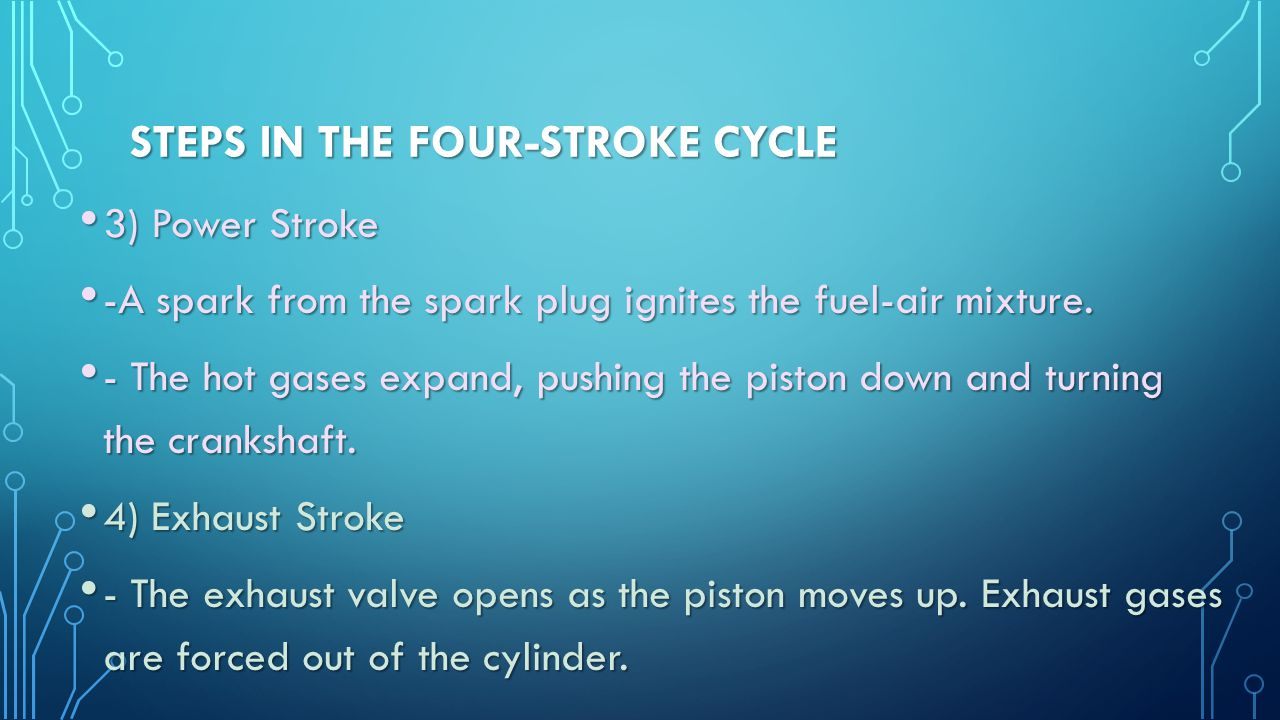 Steps in the four-stroke Cycle