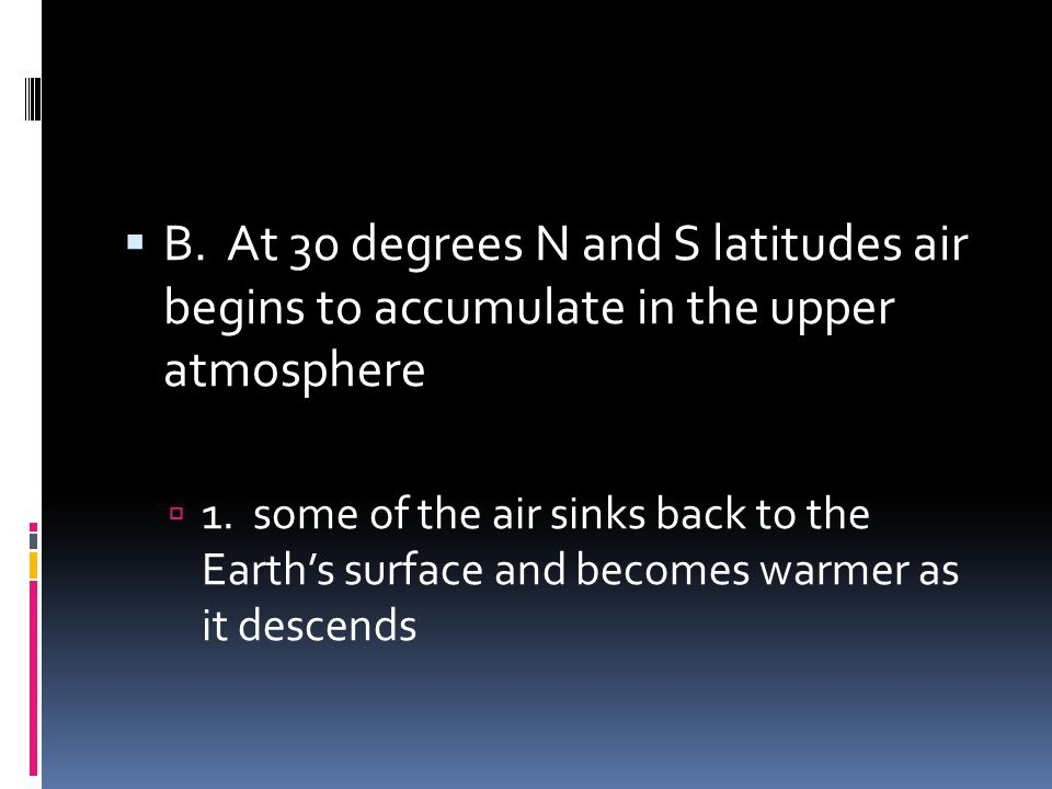 B. At 30 degrees N and S latitudes air begins to accumulate in the upper atmosphere