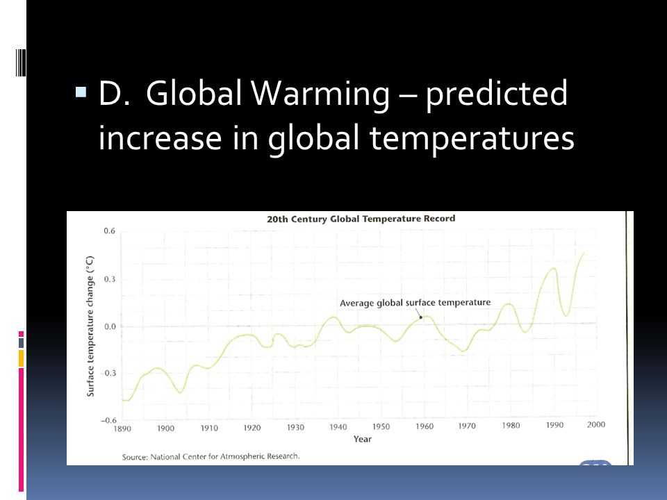 D. Global Warming – predicted increase in global temperatures