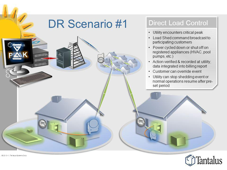 DR Scenario #1 Direct Load Control PEAK CONSERVATION C&I METERING