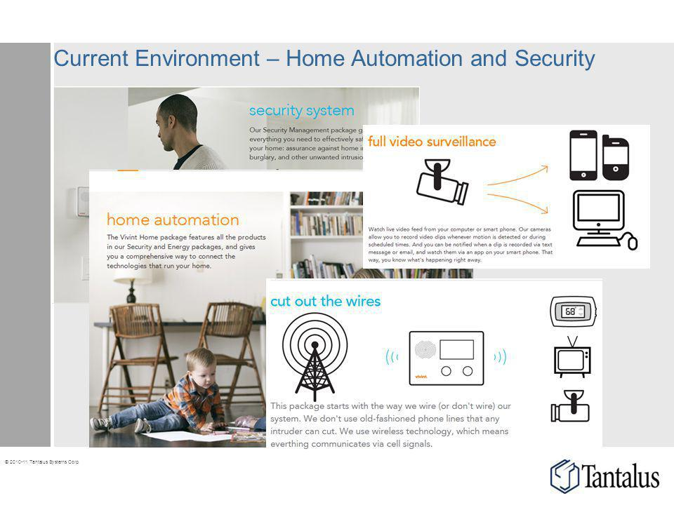 Current Environment – Home Automation and Security