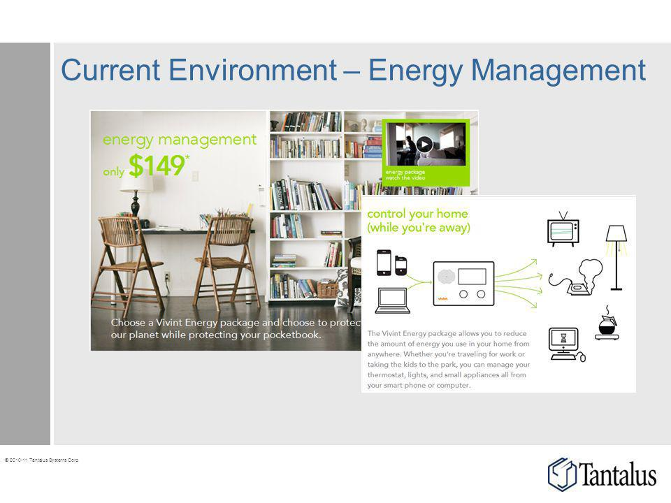 Current Environment – Energy Management