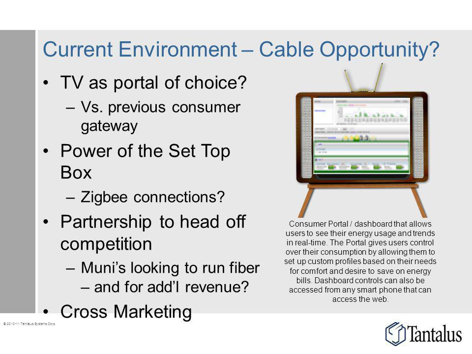 Current Environment – Cable Opportunity