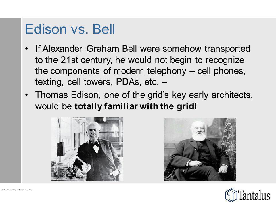 Edison vs. Bell