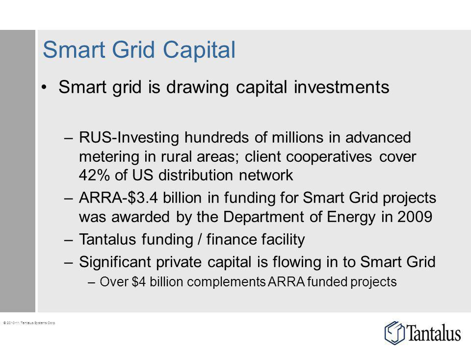 Smart Grid Capital Smart grid is drawing capital investments