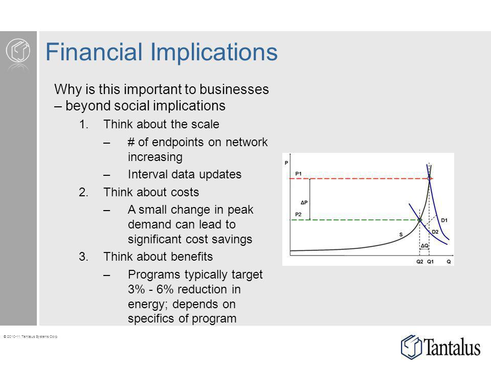 Financial Implications