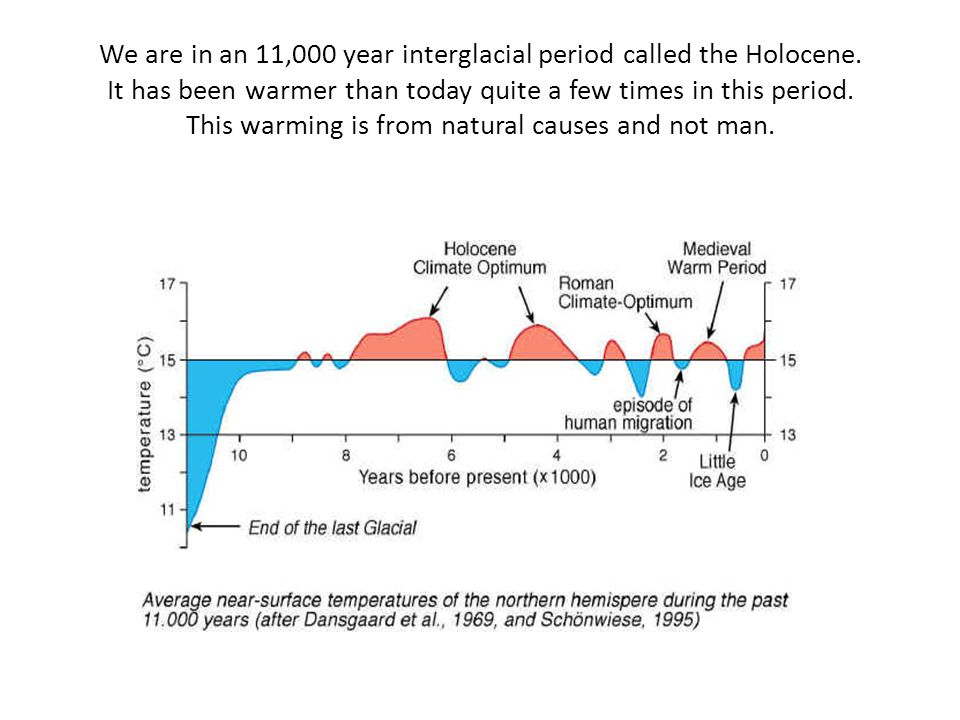 We are in an 11,000 year interglacial period called the Holocene