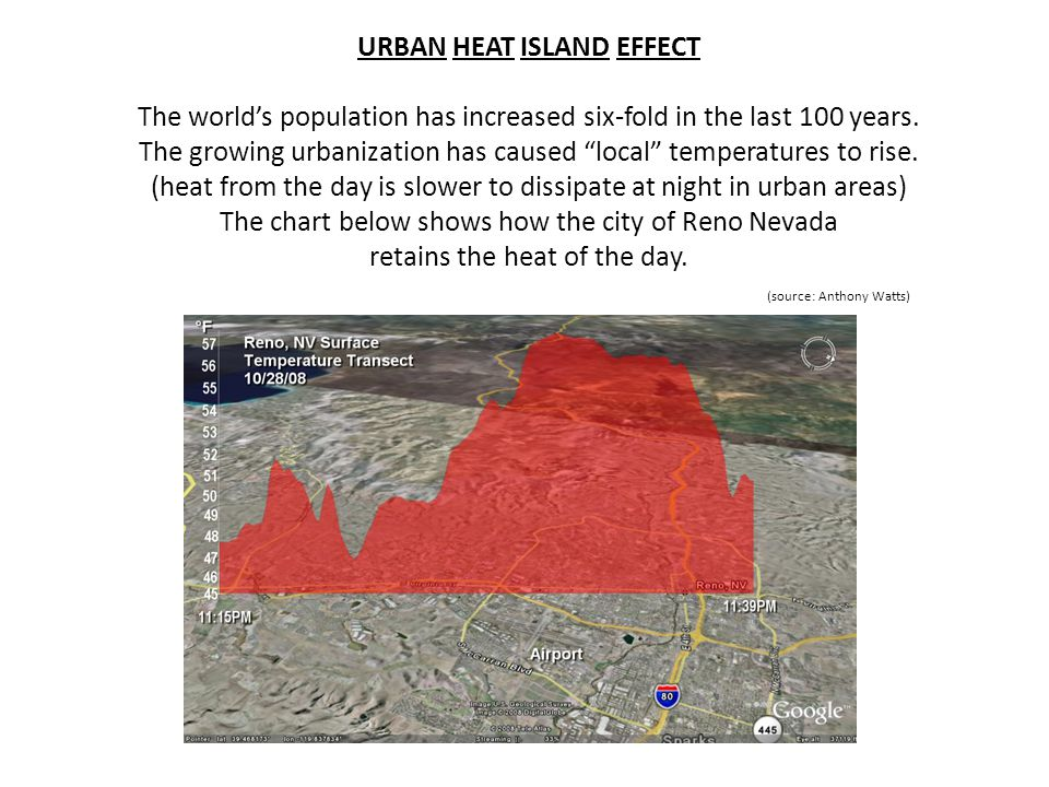 URBAN HEAT ISLAND EFFECT The world's population has increased six-fold in the last 100 years.