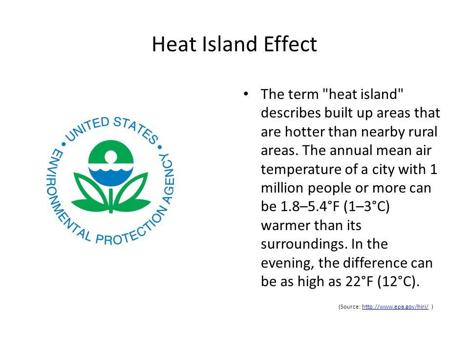 Heat Island Effect