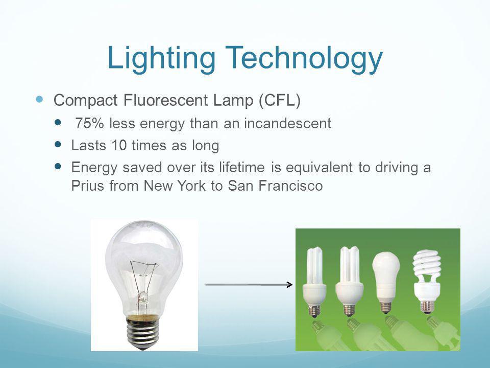 Lighting Technology Compact Fluorescent Lamp (CFL)