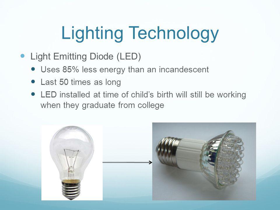 Lighting Technology Light Emitting Diode (LED)