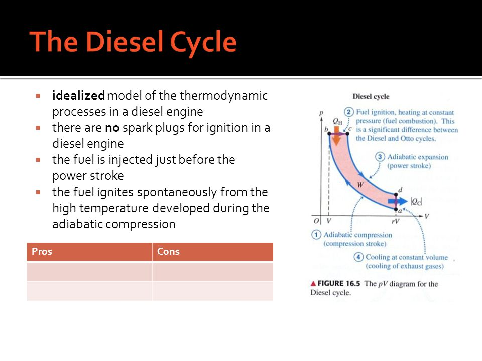 The Diesel Cycle idealized model of the thermodynamic processes in a diesel engine. there are no spark plugs for ignition in a diesel engine.
