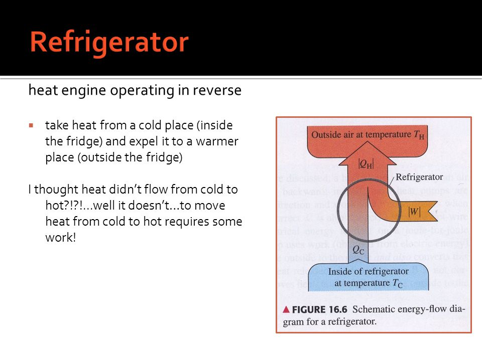 Refrigerator heat engine operating in reverse