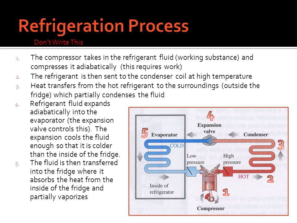 Refrigeration Process
