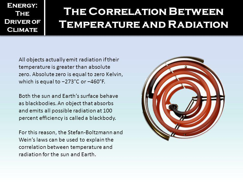 The Correlation Between Temperature and Radiation