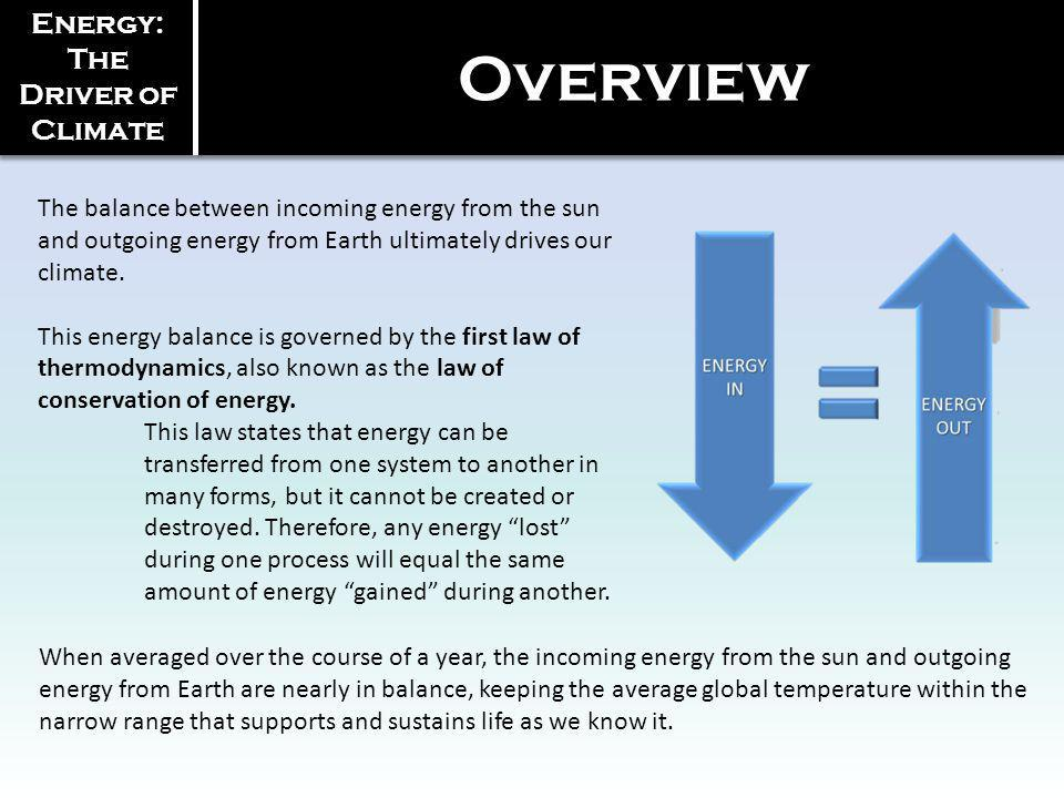 Energy: The Driver of Climate