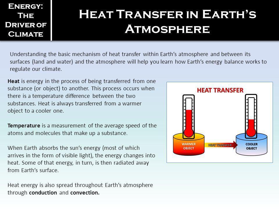 Heat Transfer in Earth's Atmosphere
