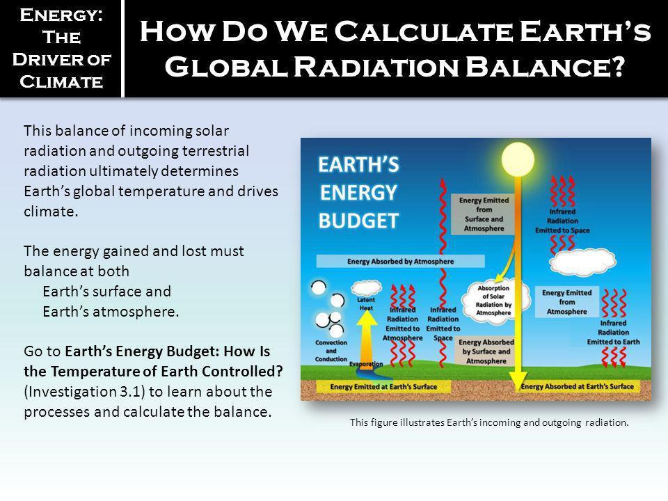 How Do We Calculate Earth's Global Radiation Balance