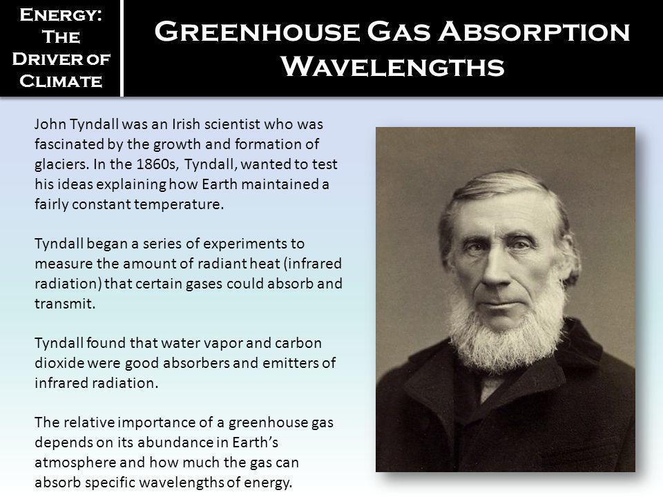 Greenhouse Gas Absorption Wavelengths