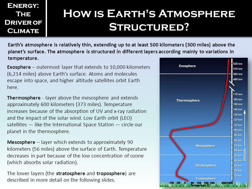 How is Earth s Atmosphere Structured